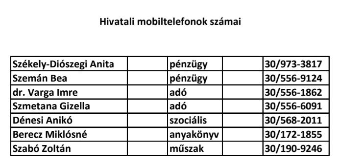 Hivatali dolgozók mobiltelefon elérhetőségei