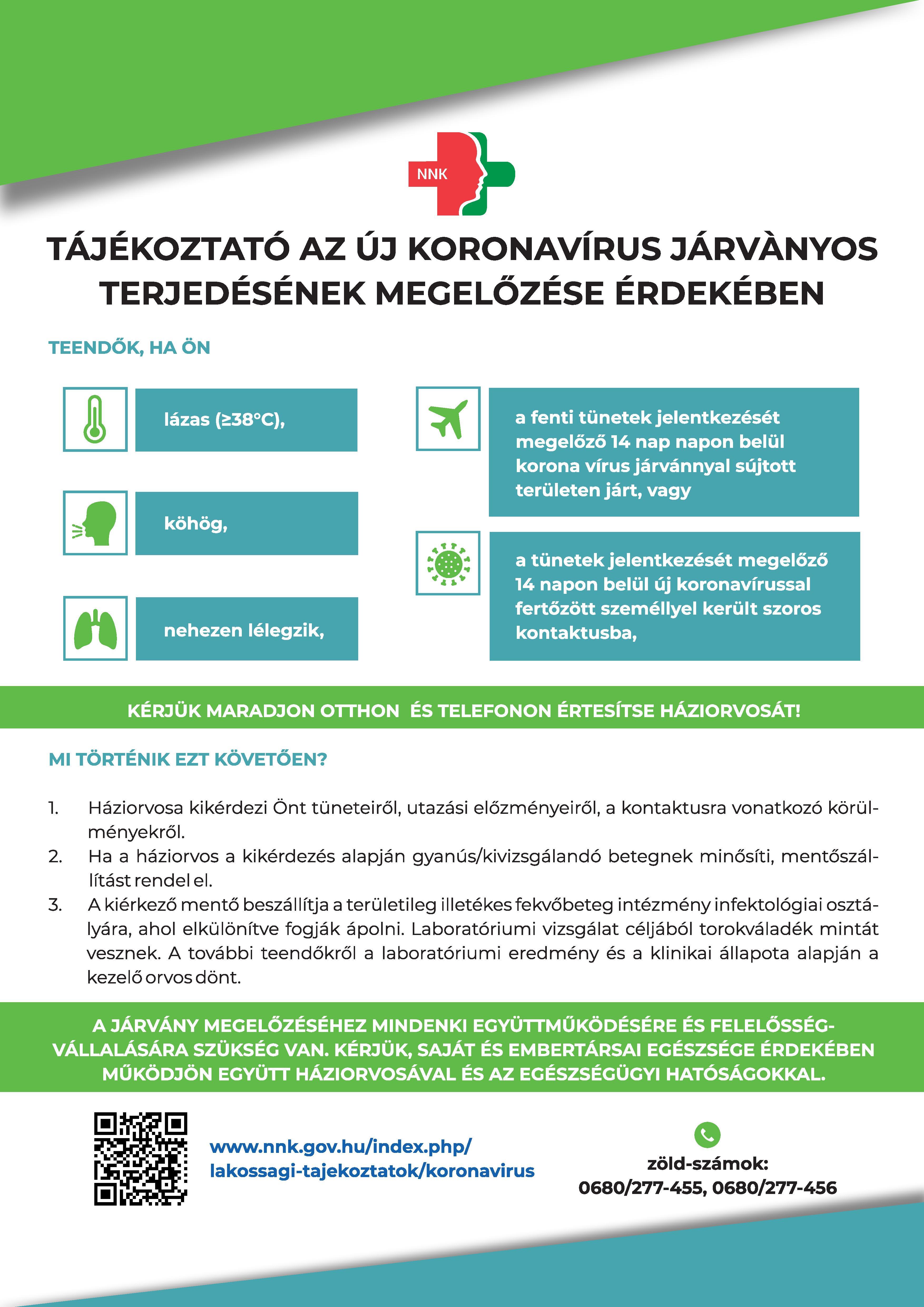 Koronavírus megelőzés